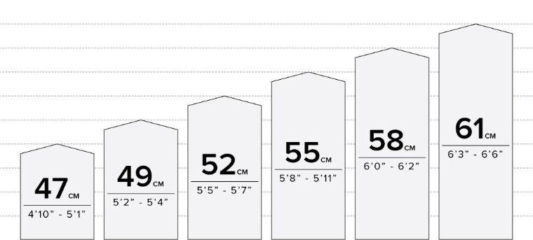 6KU Bike Urban Track Size Chart